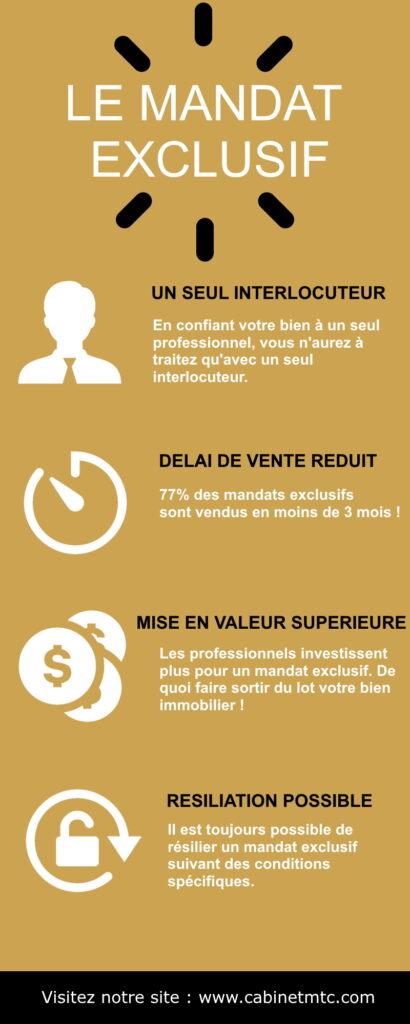 Infographie-mandat-exclusif-de-vente